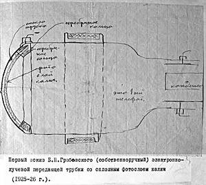 Эскиз передающей трубки телефота. 1-й вариант.