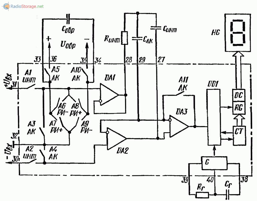 Состав микросхемы К572ПВ2
