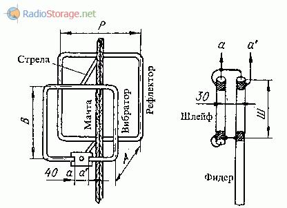 Двухэлементная рамочная антенна