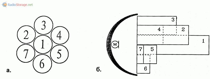 Направленный микрофон на основе набора акустических резонаторов