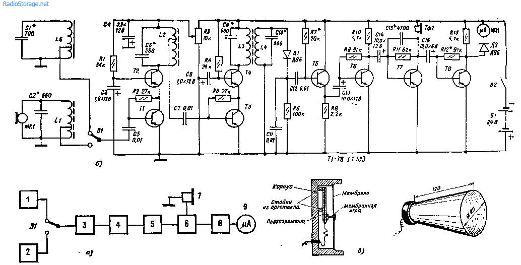 Портативный прибор для обнаружения индустриальных электрических помех