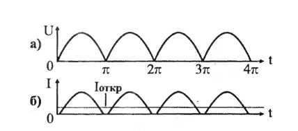 Приставка-регулятор к зарядному устройству аккумулятора, схема