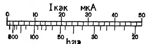 Шкала отсчета индикатора