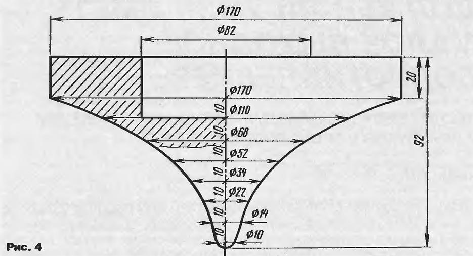 схема конуса