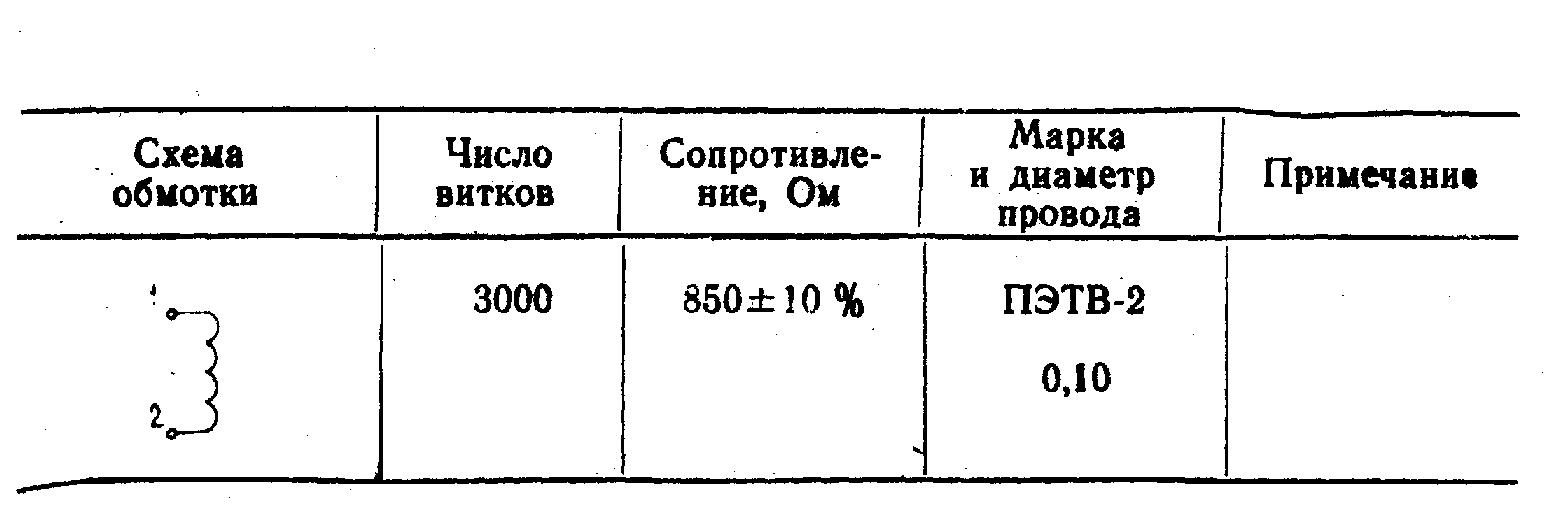 Осциллограф С1-101, схема