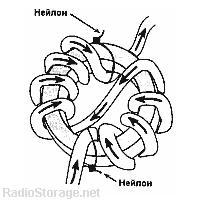 Как изготовить дроссель для защиты радиоаппаратуры от помех