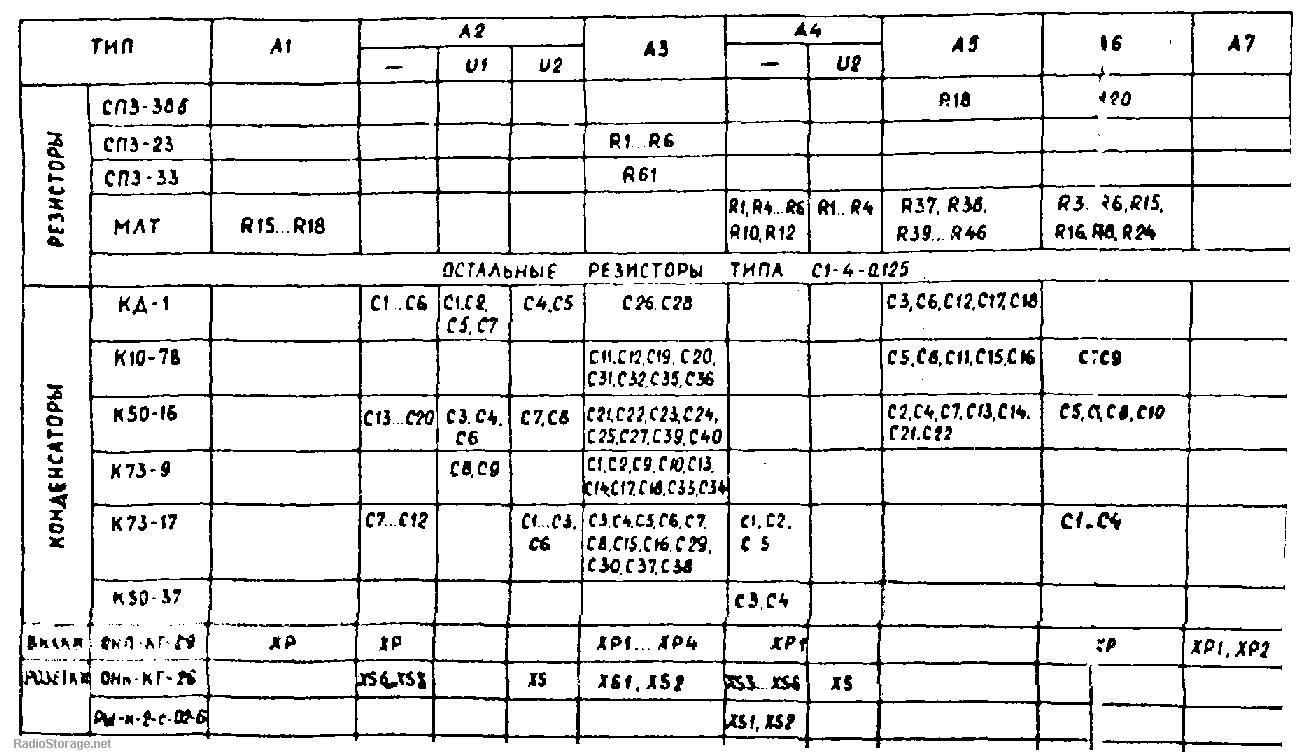 Усилитель Радиотехника У-7111 (Radiotehnika U-7111), схема
