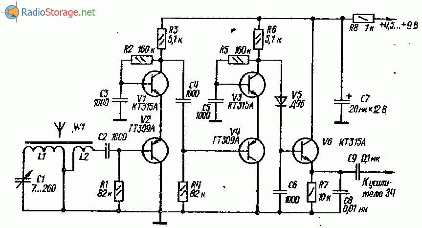 Радиоприемник с двухкаскадным усилителем радиочастоты (СВ-ДВ)