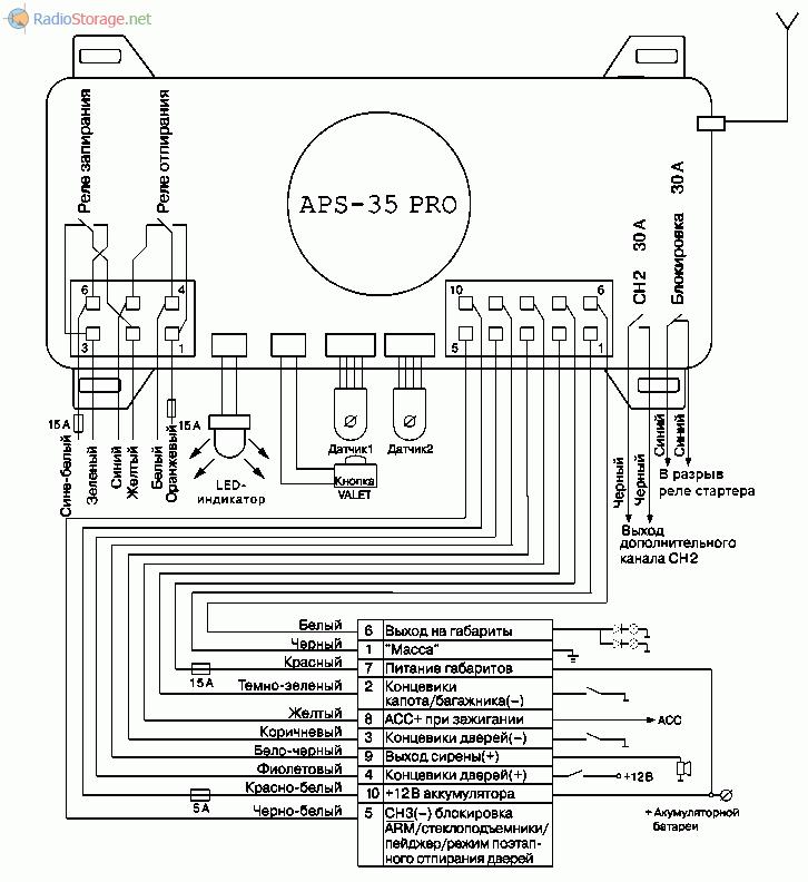 Схема подключения автомобильной сигнализации Sheriff APS-35 PRO
