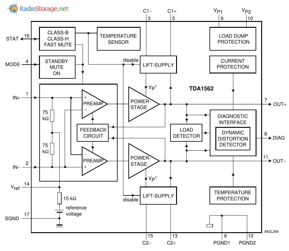 Блок-схема микросхемы TDA1562