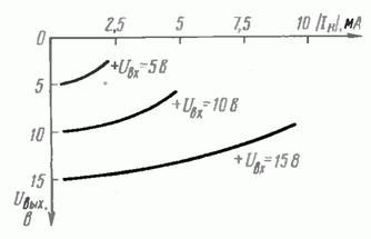Переключаемые конденсаторы в преобразователе полярности напряжения, схема