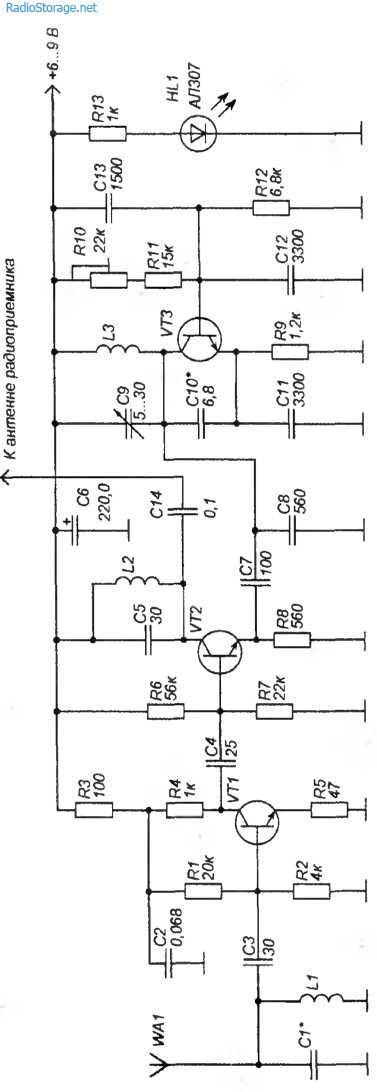 КВ-преобразователь 5-15МГц для УКВ приемника