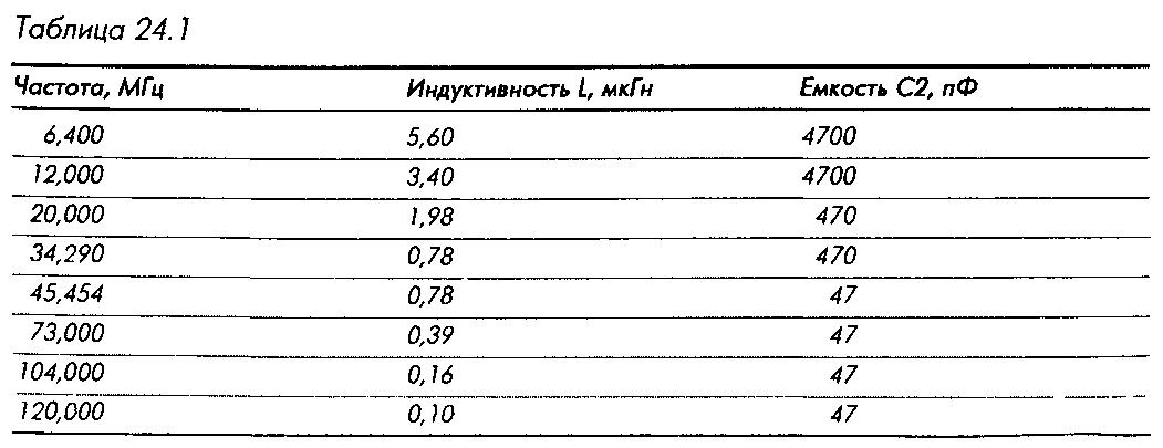 УНИВЕРСАЛЬНЫЙ ШИРОКОПОЛОСНЫЙ КВАРЦЕВЫЙ ГЕНЕРАТОР