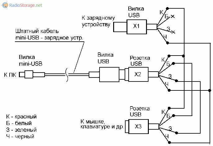 Принципиальная схема модернизации системы зарядки Prestigio MultiPad PMP881TD3GBK