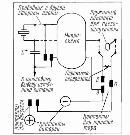 Элеменыт и контактные площадки