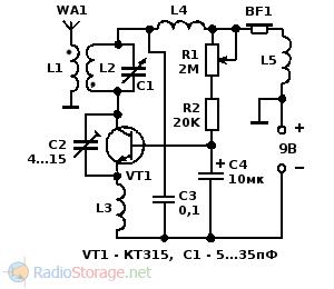 Простой самодельный сверхрегенеративный УКВ ЧМ приемник на одном транзисторе