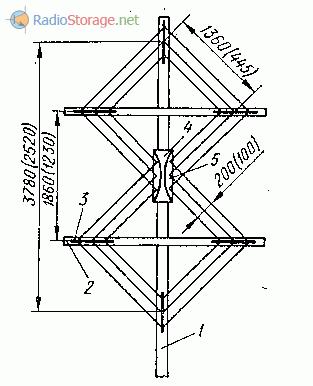 Проволочная зигзагообразная антенна