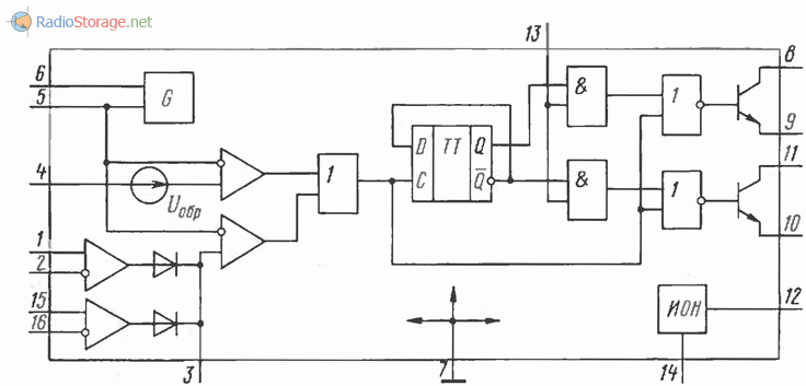 Блок-схема микросхемы КР1114ЕУ4 (TL494CN)