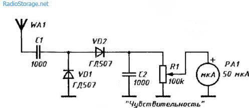 Индикатор поля для настройки антенн (на микроамперметре)