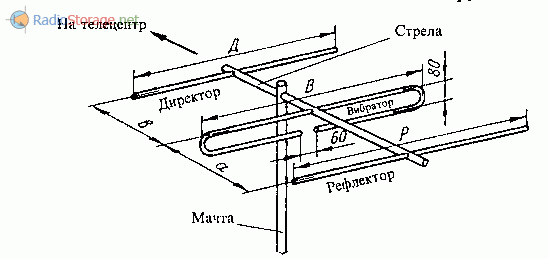 Трехэлементная антенна волновый кaнaл