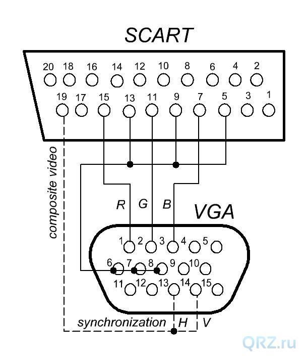 Схема подключения SCART разъема