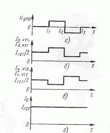 Электронный регулятор уровня сигнала (К122УД1Б, КТ312), схема