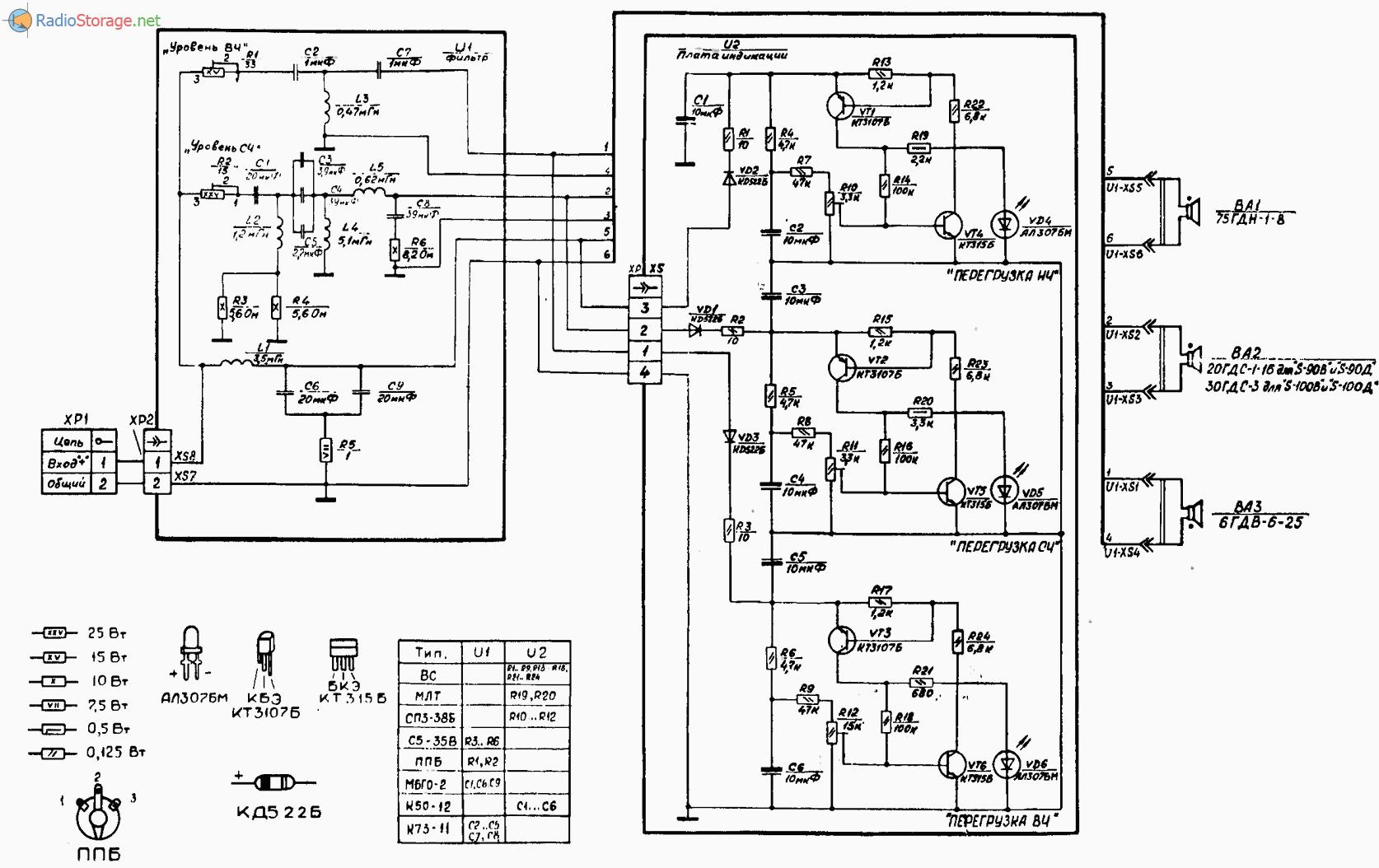 Акустическая система Радиотехника S90D, схема