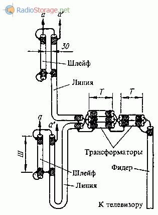 Вариант согласования двухэтажной антенны