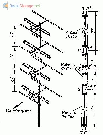 Четырехэтажная синфазная решетка - антенна