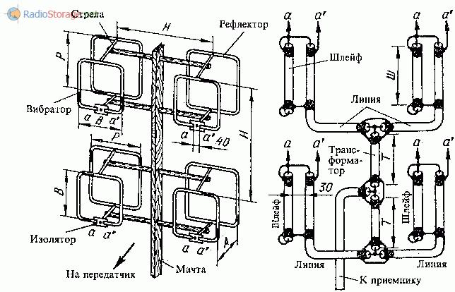 Двухэтажная двухрядная рамочная антенна