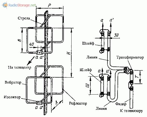 Двухэтажная синфазная рамочная антенна