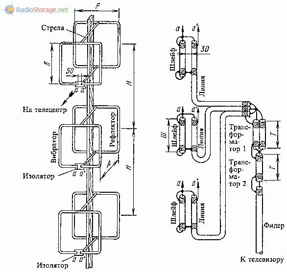 Трехэтажная рамочная антенна