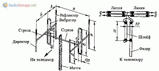 Двухрядная синфазная антенна