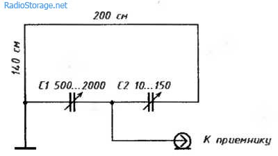 Коротковолновая антенна 3,4-15МГц