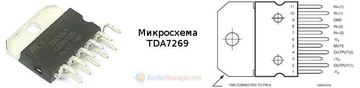 Фото и цоколевка микросхемы TDA7269