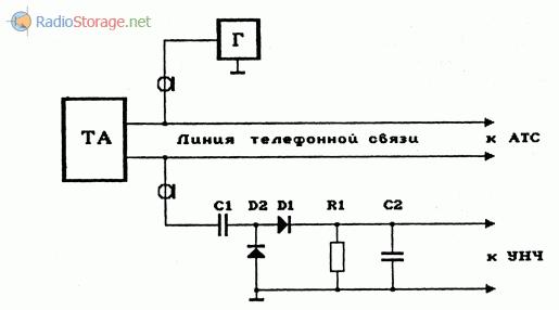 Схема использования микрофона неактивного телефона для прослушивания помещения