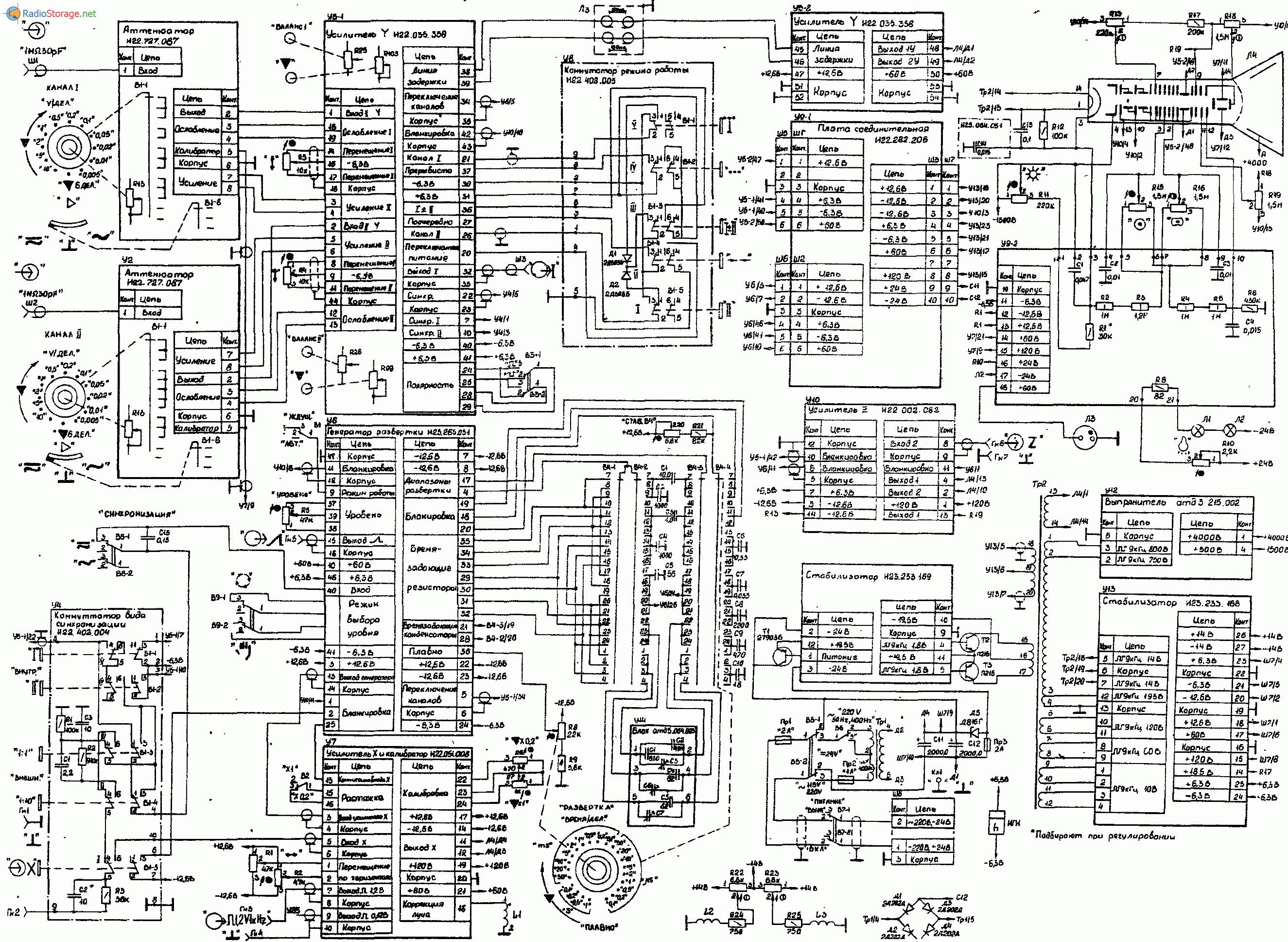 Осциллограф С1-93, схема
