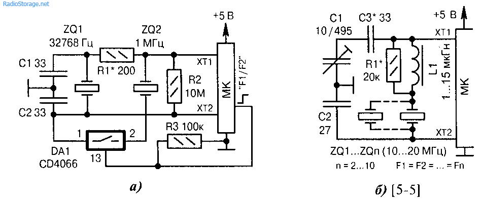 Стабилизация частоты кварцевым резонатором