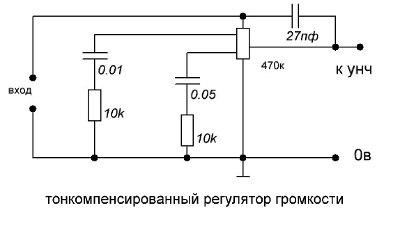 Схема простого тонкомпенсированного регулятора громкости