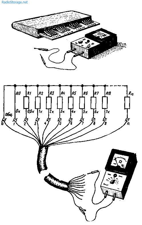 Приспособление для проверки и маркировки многожильных кабелей