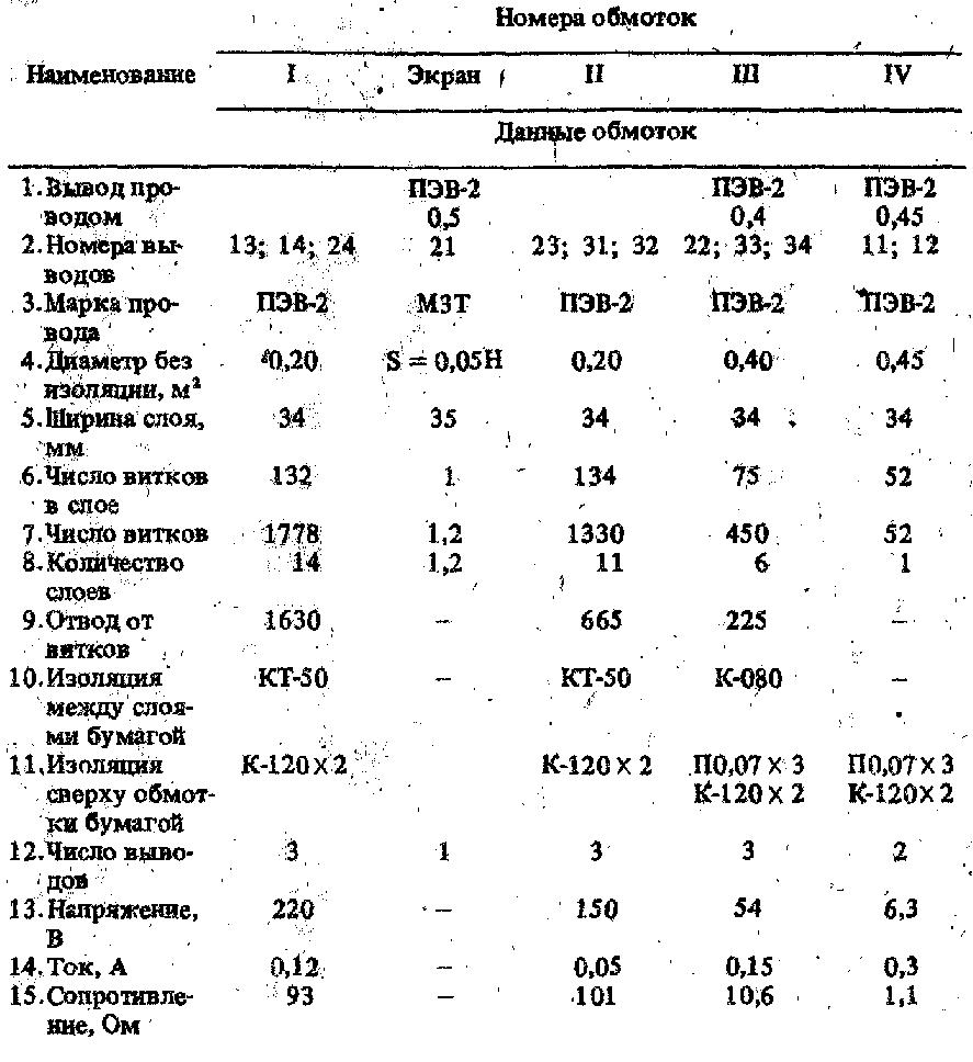 Осциллограф С1-94, схема