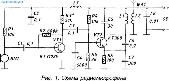 Схема радиомикрофона 88-108 МГц (КТ368, КТ3102)
