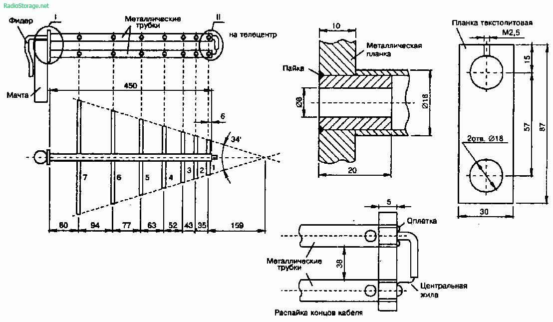 Конструкции простых антенн для приема телевизионных каналов