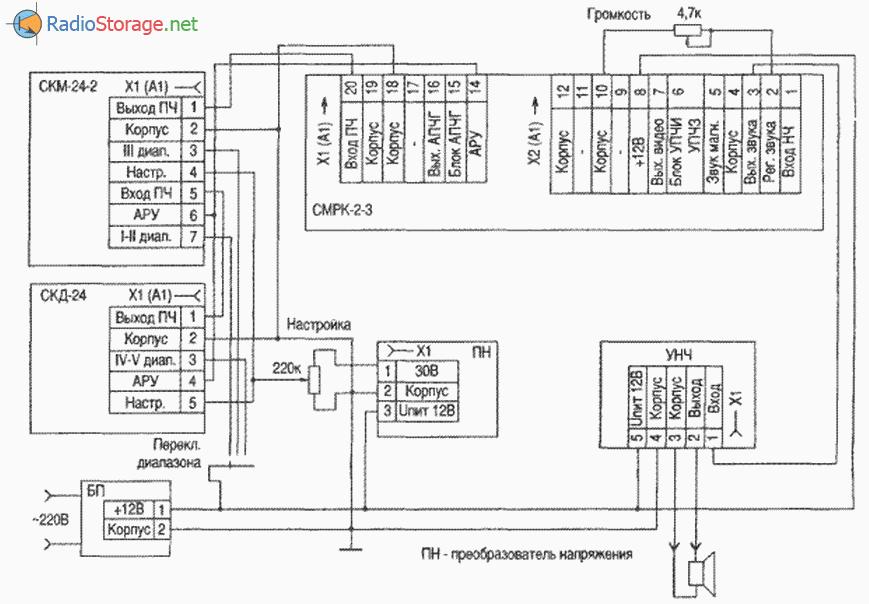 УКВ радиоприемник из телевизора 3-5 УСЦТ, схема