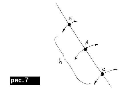 Как находят точку, где сигнал от объекта максимален