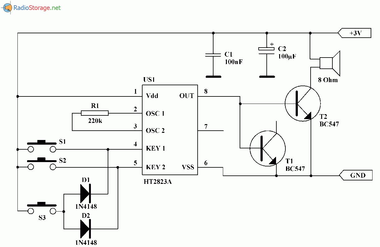 Схема звуковой открытки