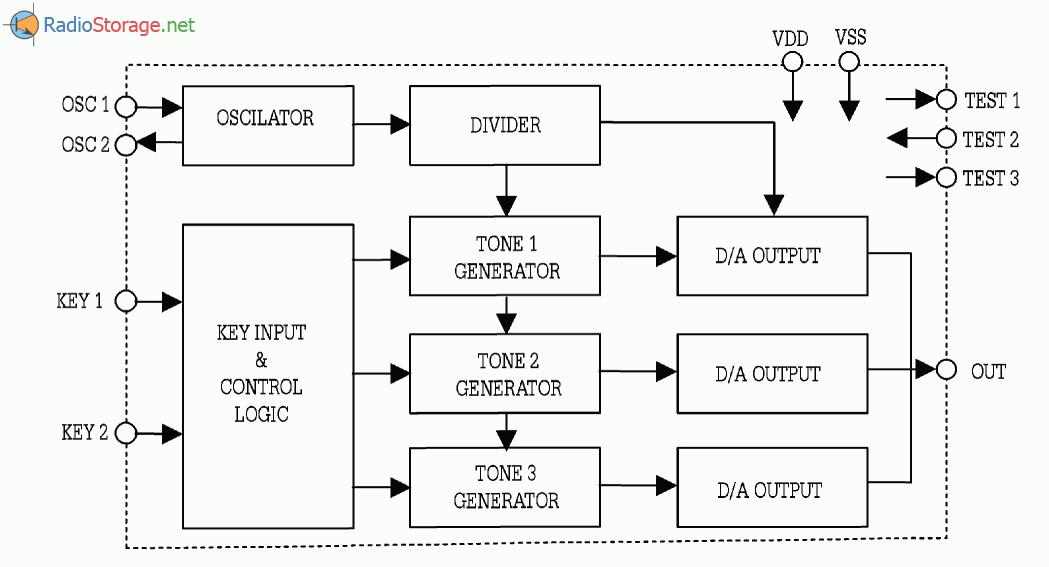 Звуковой сигнализатор на три тона (НТ2823), схема