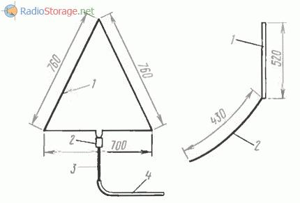 Схематические изображения антенн