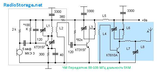 FM радиопередатчик 88-108МГц (дальность 3-5км) RadioStorage.net