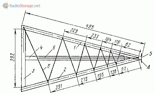 Логопериодическая антенна ДМВ
